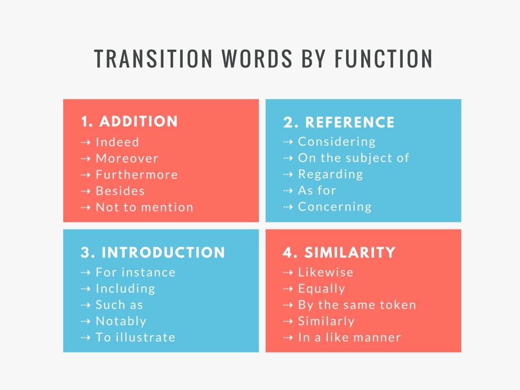 topic synonyms by Kolya Clayton