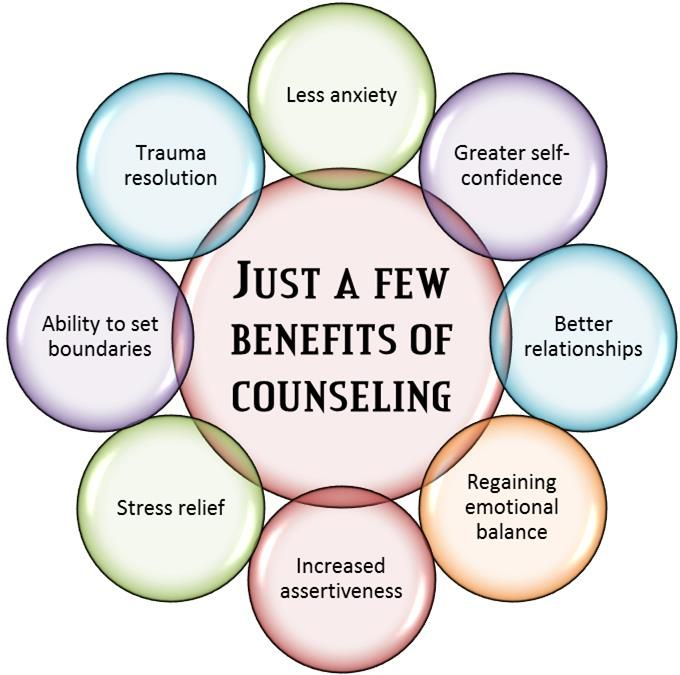 Benefits of counselling   Therapy counseling, Christian ...