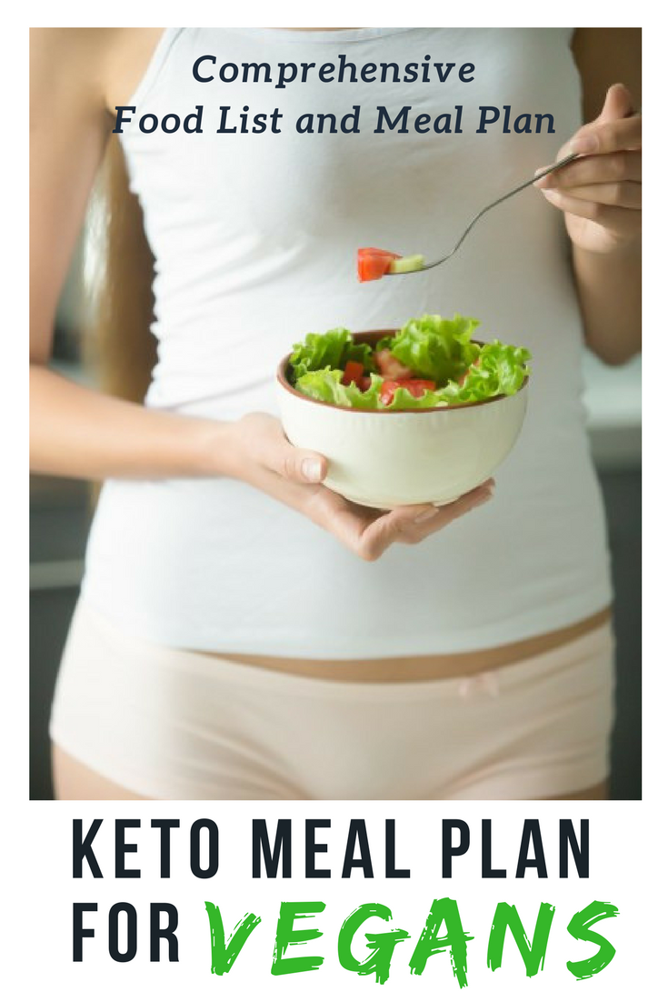 No Meat Diet Plan
