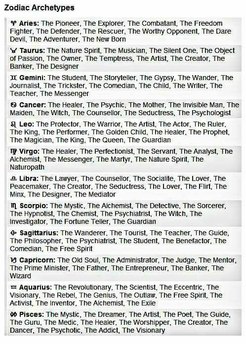 Zodiac Archetype | Quotes that I love | Zodiac, Zodiac art