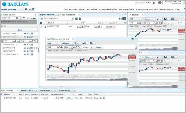 Forex investment fund review участниками форекса могут быть