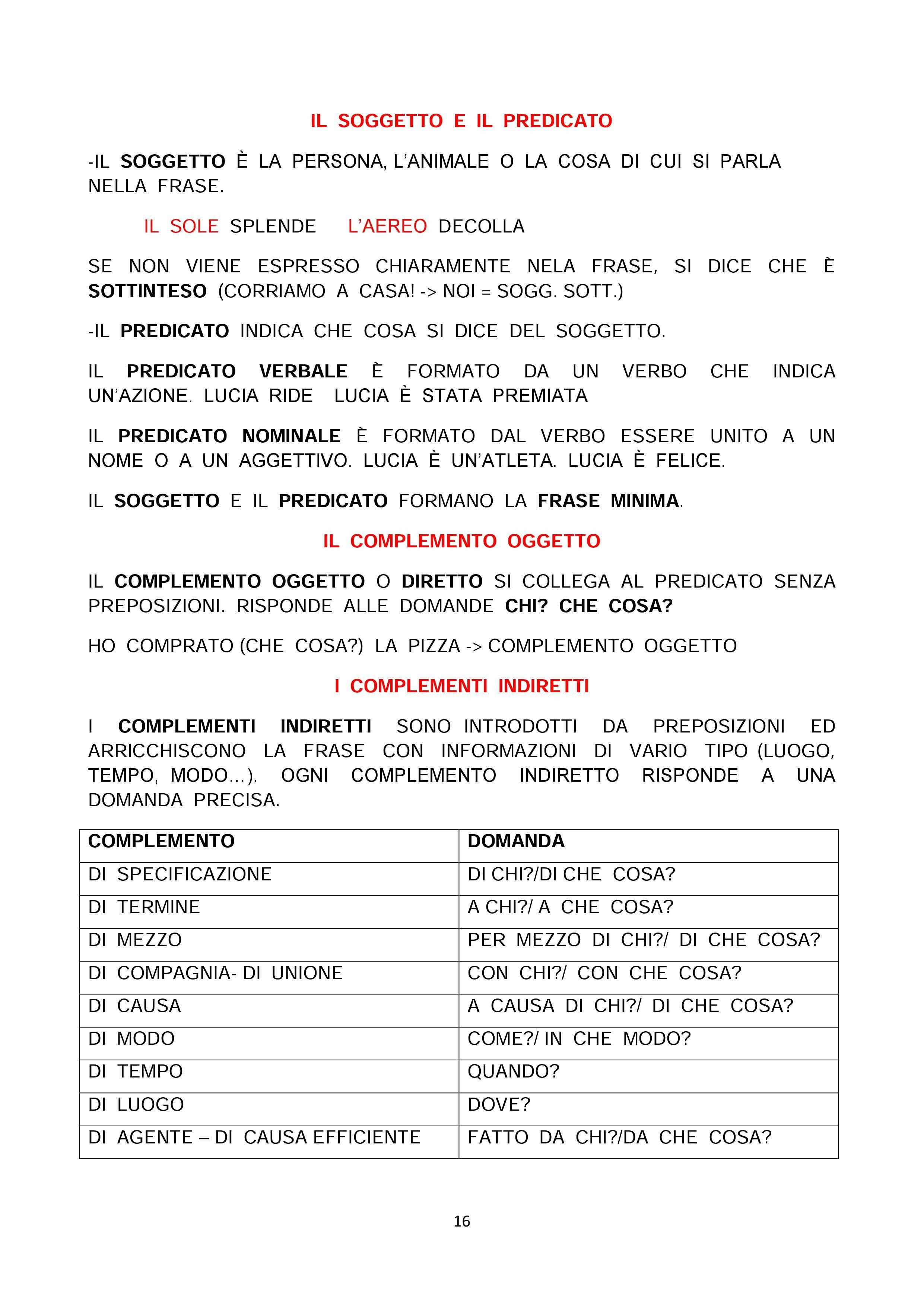 Il Ricorda Regole Di Italiano Classe 5 Imparare L Italiano