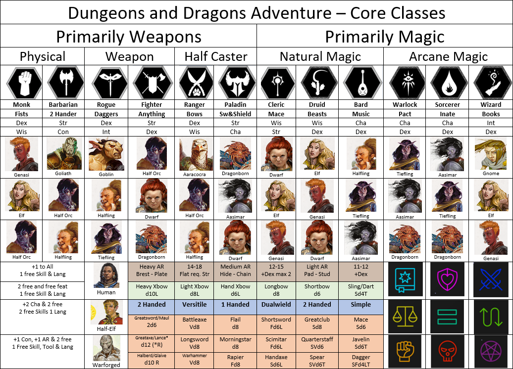 Imgur Com Dungeons And Dragons Characters Dungeons And Dragons Game D D Dungeons And Dragons