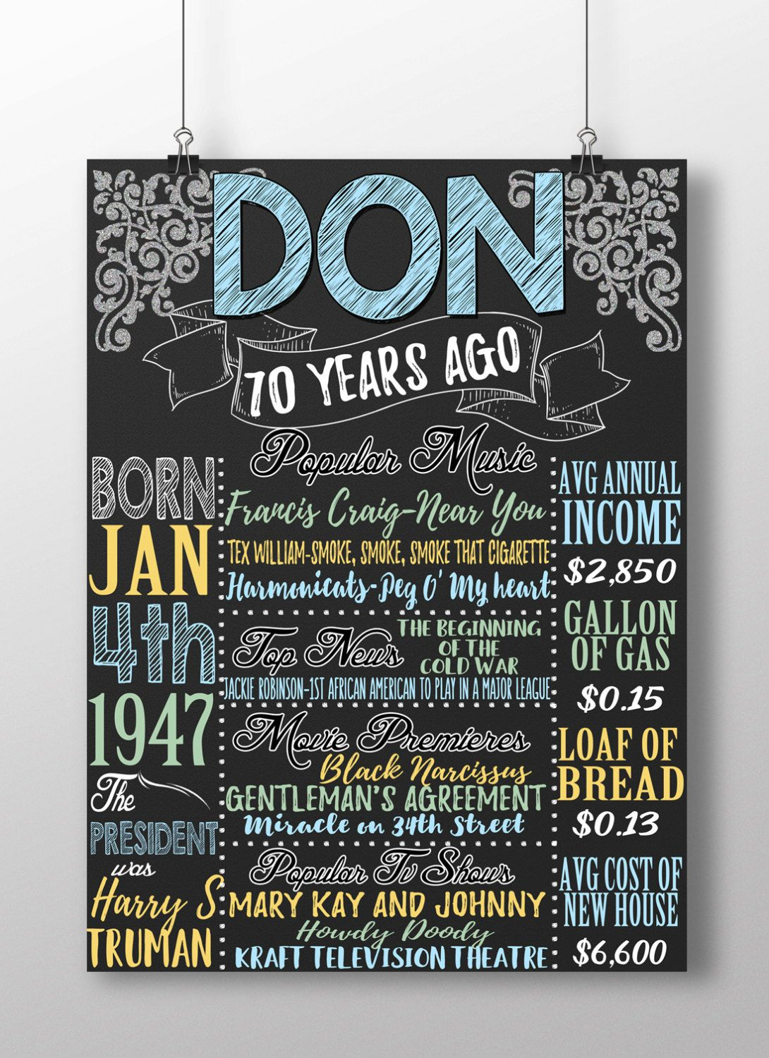 1949 Birthday Board 1949 Facts 1949 History What