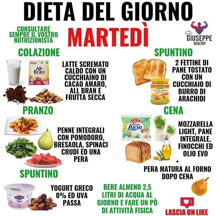 keto dieta da mangiare prima dellallenamento
