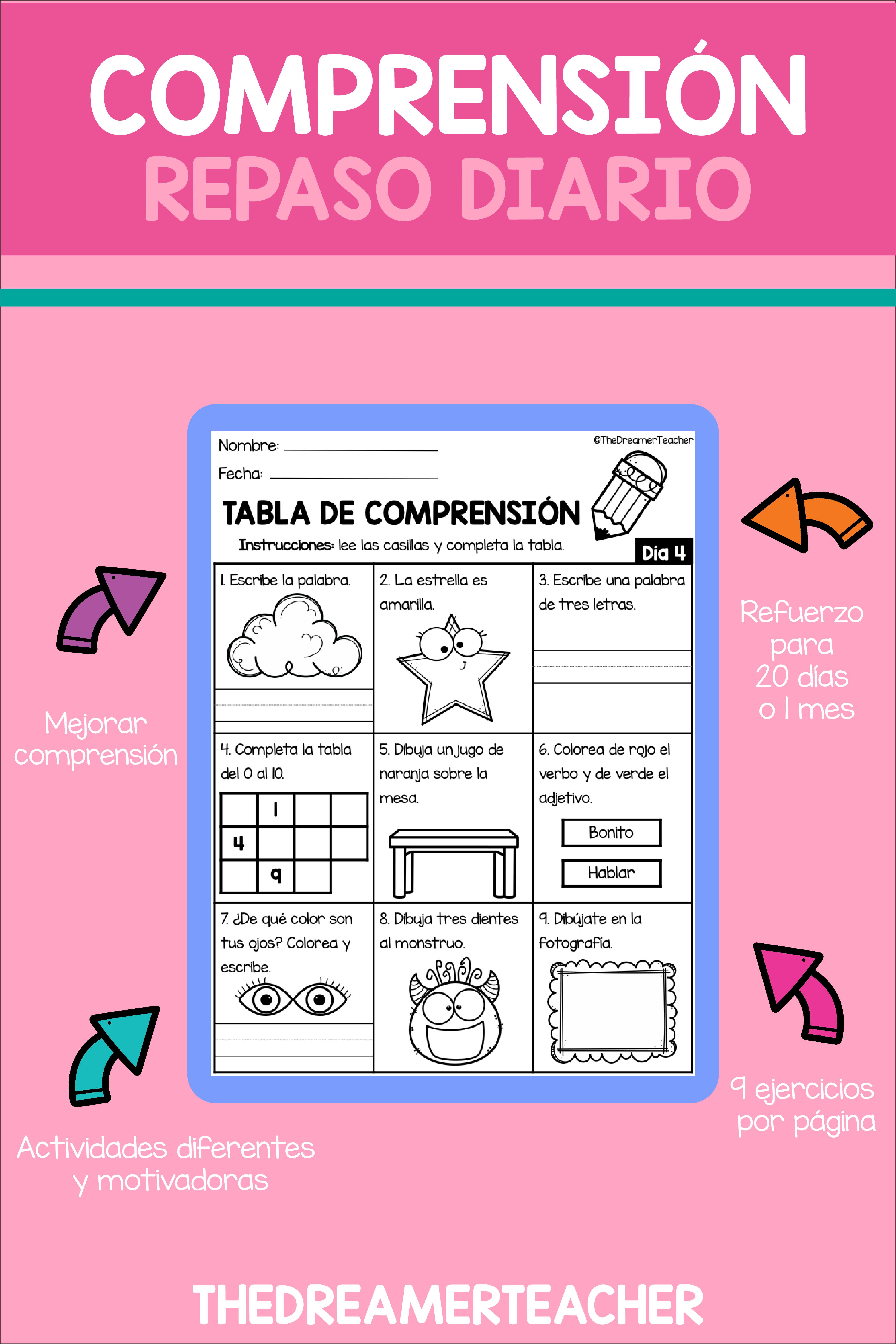 Spanish Reading Comprehension Worksheets Distance