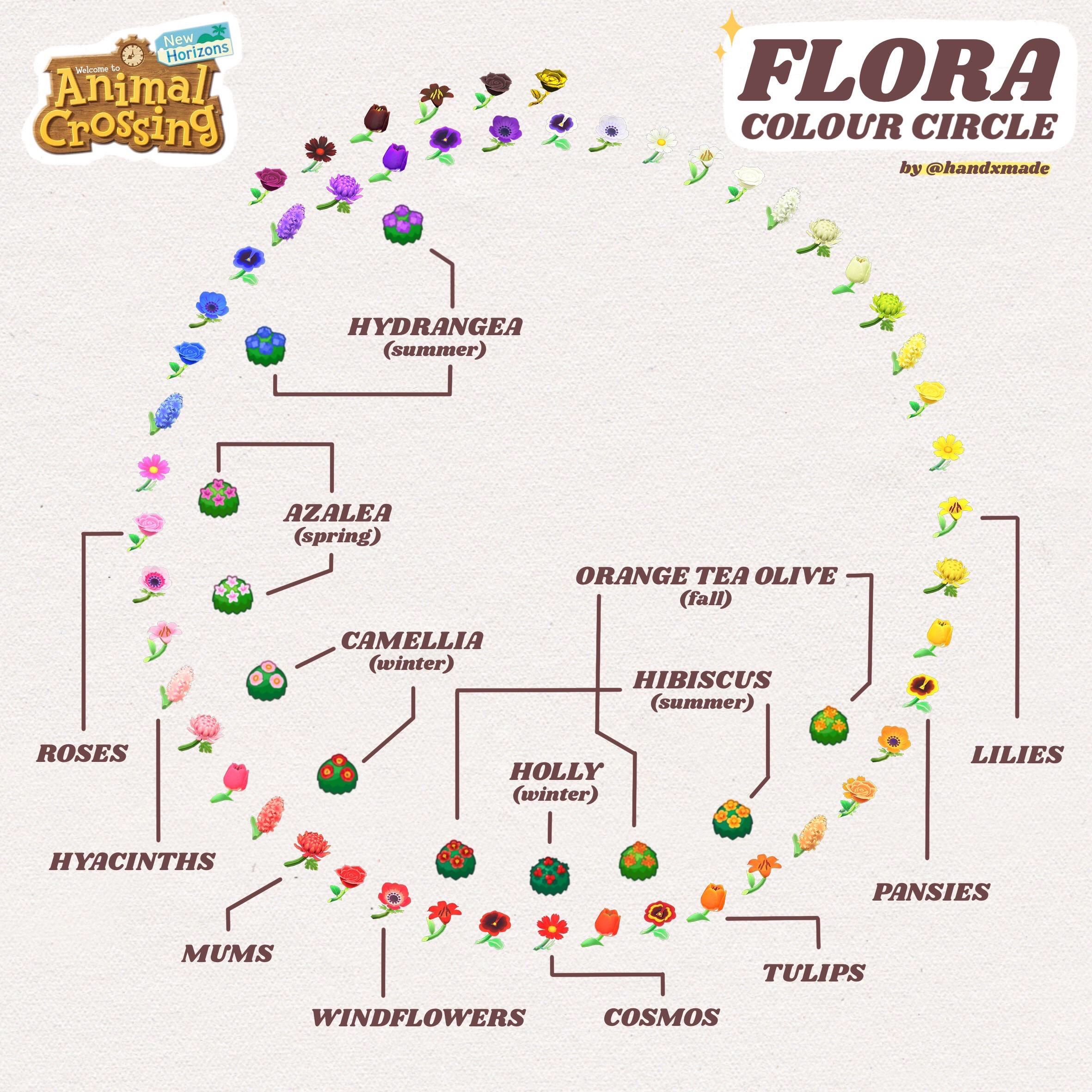 Pin By Ashlee Perone On Animal Crossing New Horizon In 2020 Animal Crossing Flower Chart New Animal Crossing