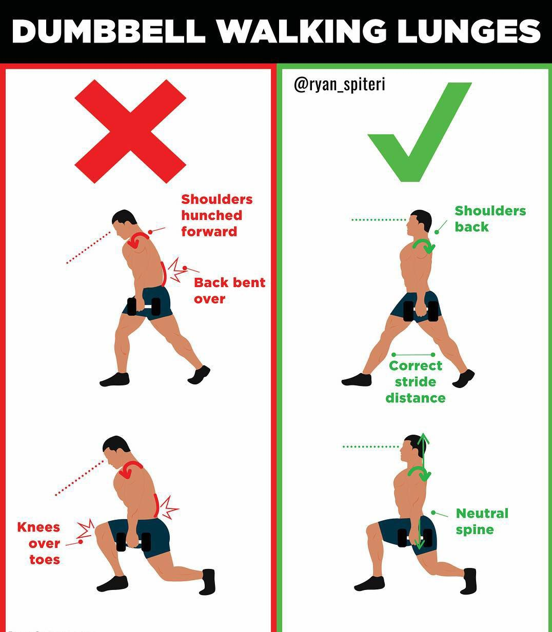How to Walking Lunges sport