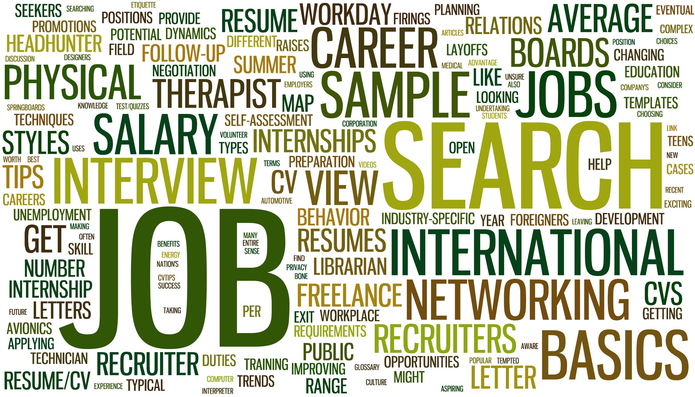 How to make the most of job boards with images resume