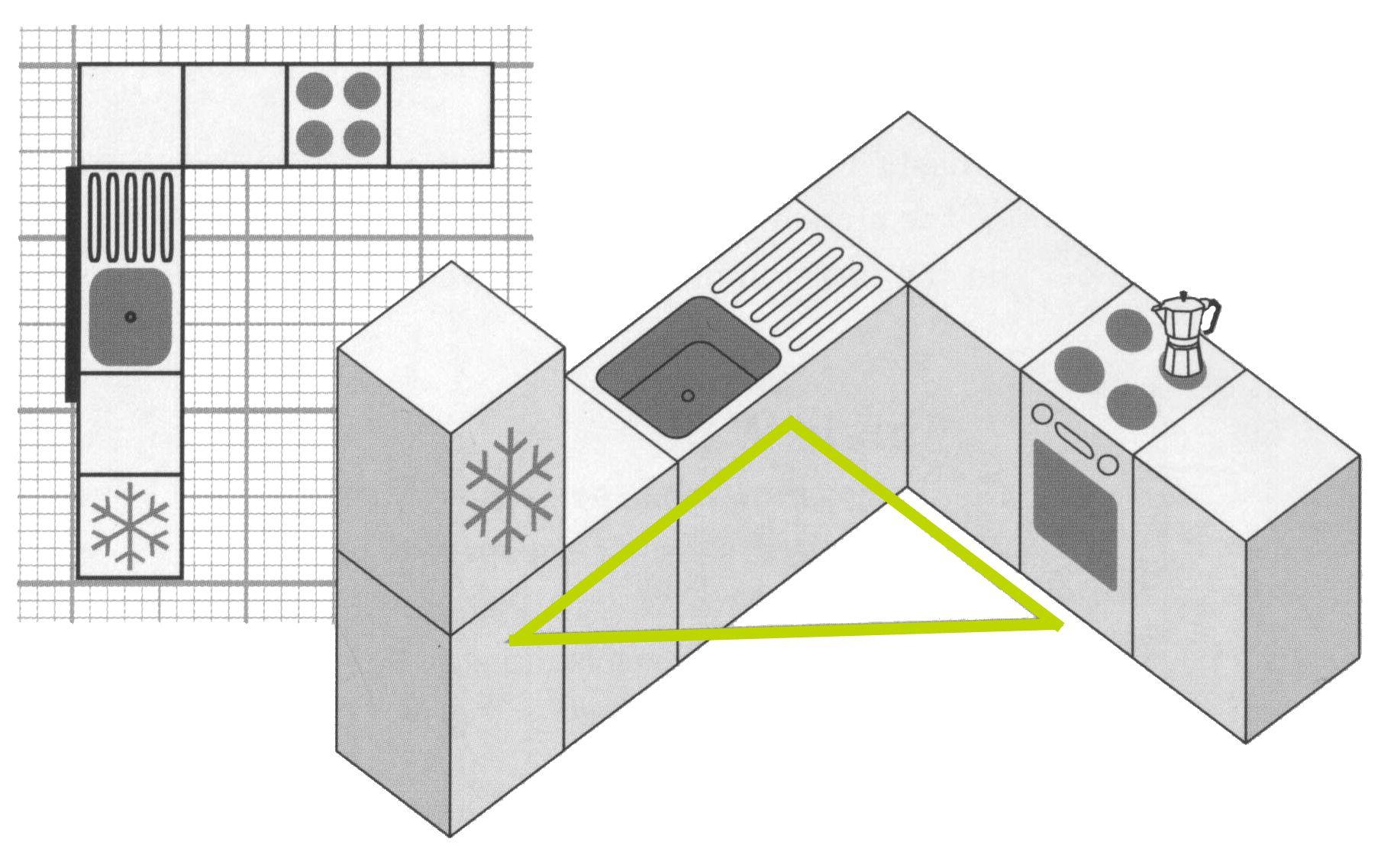 Kitchen L Shaped Design Layout Interior Bhuto