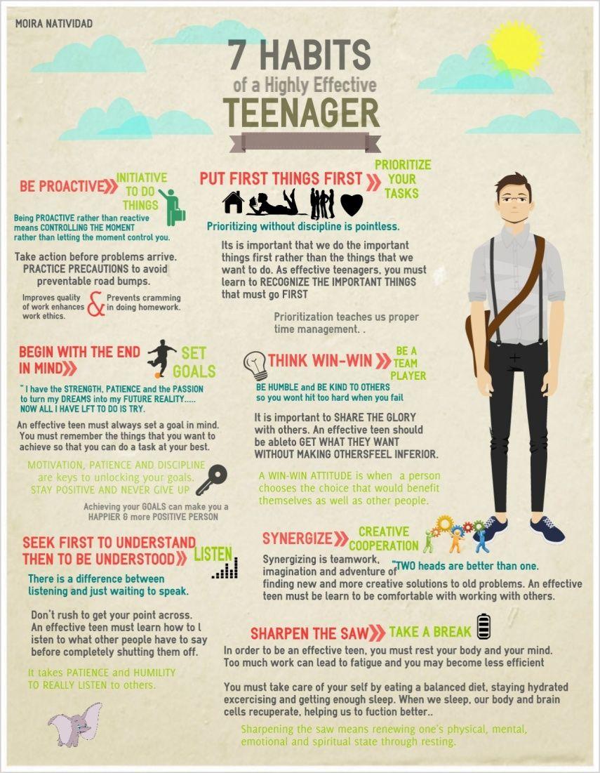 Worksheet 7 Habits Of Highly Effective Teens Worksheets Carlos