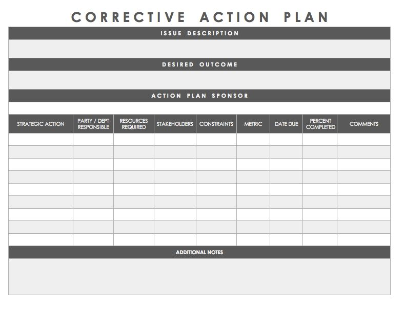 Corrective Action Plan  Learn    Sample Resume And