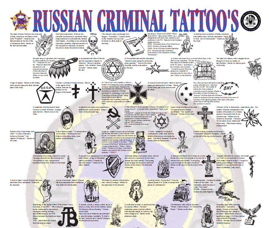 Gang Tattoos And Their Meaning: RUSSIAN CRIMINAL TATTOOS.............SOURCE BING IMAGES