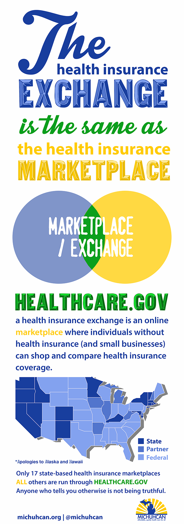 Infographic defines health insurance exchange and health