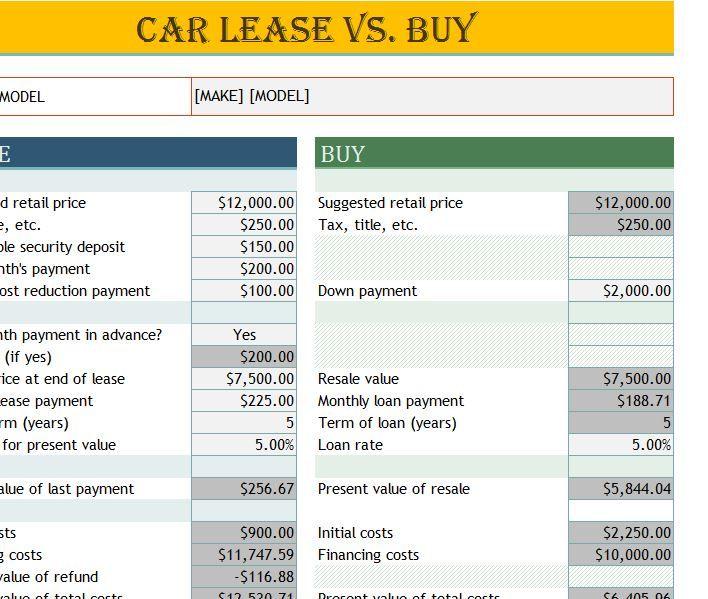 Lease Vs Buy Car Calculator >> Car Lease Vs Buy Calculator Http Exceltemplates Net