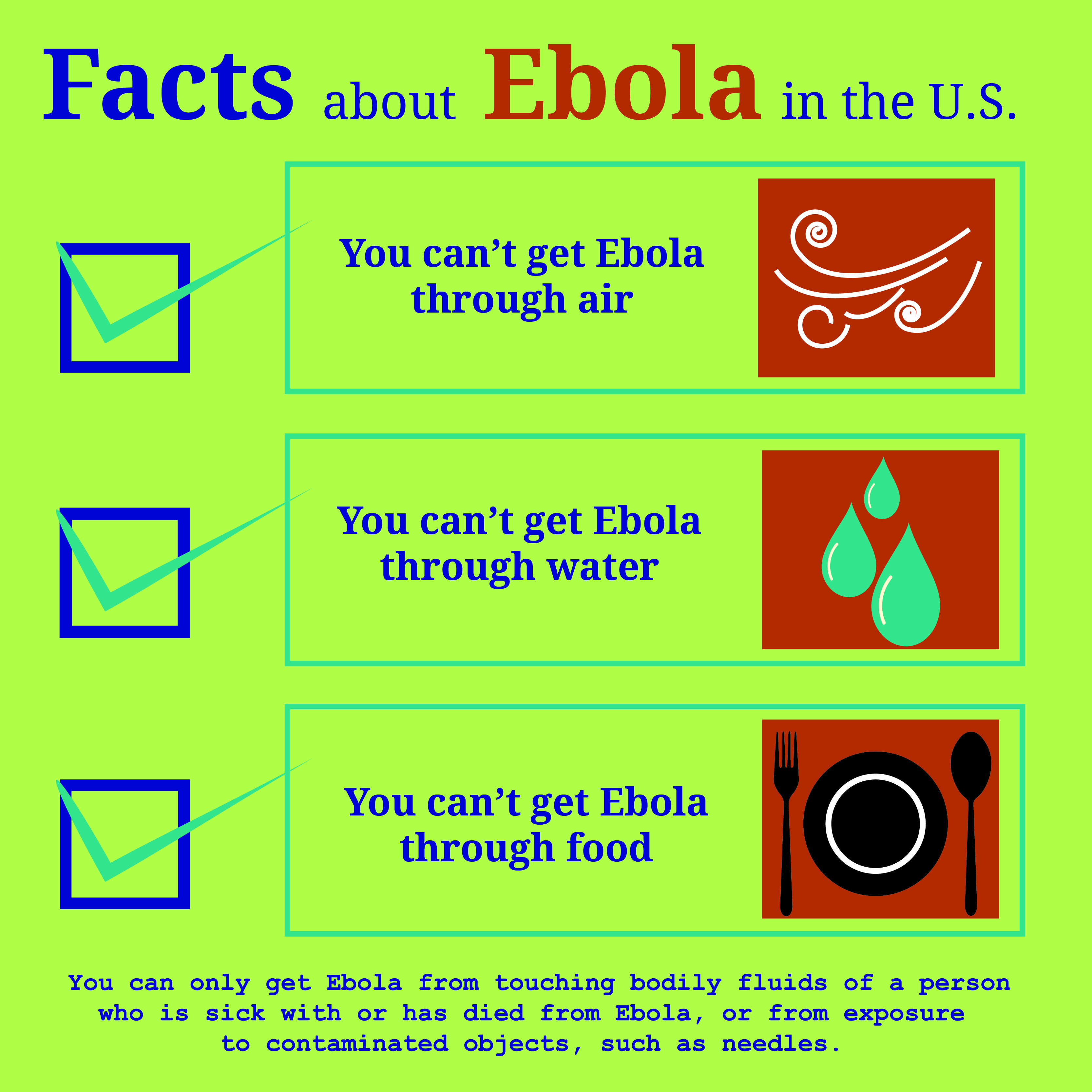 Fact: You can't catch Ebola from the air, water or food.