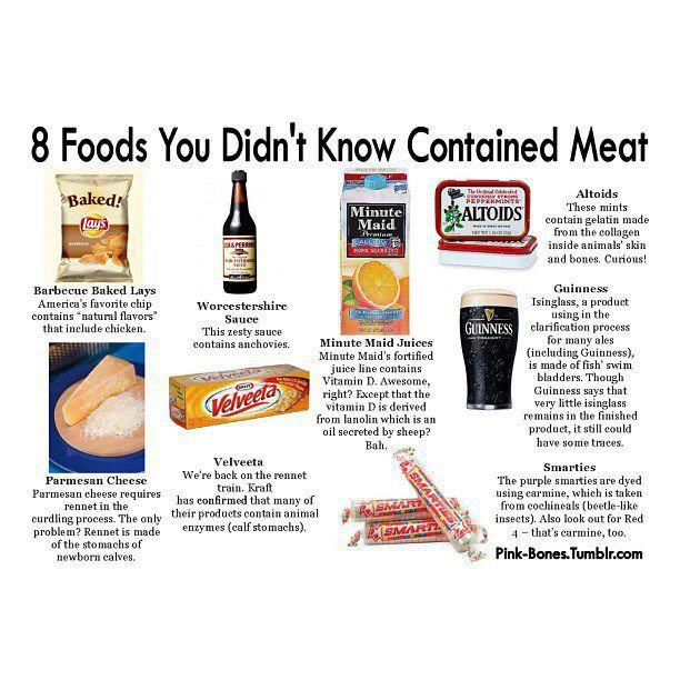 8 Foods You Didn't Know Contained Meat