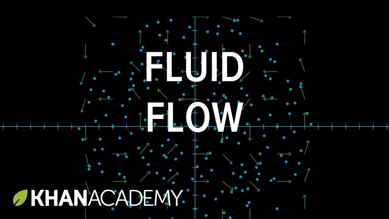 Fluid flow and vector fields   Multivariable calculus   Khan