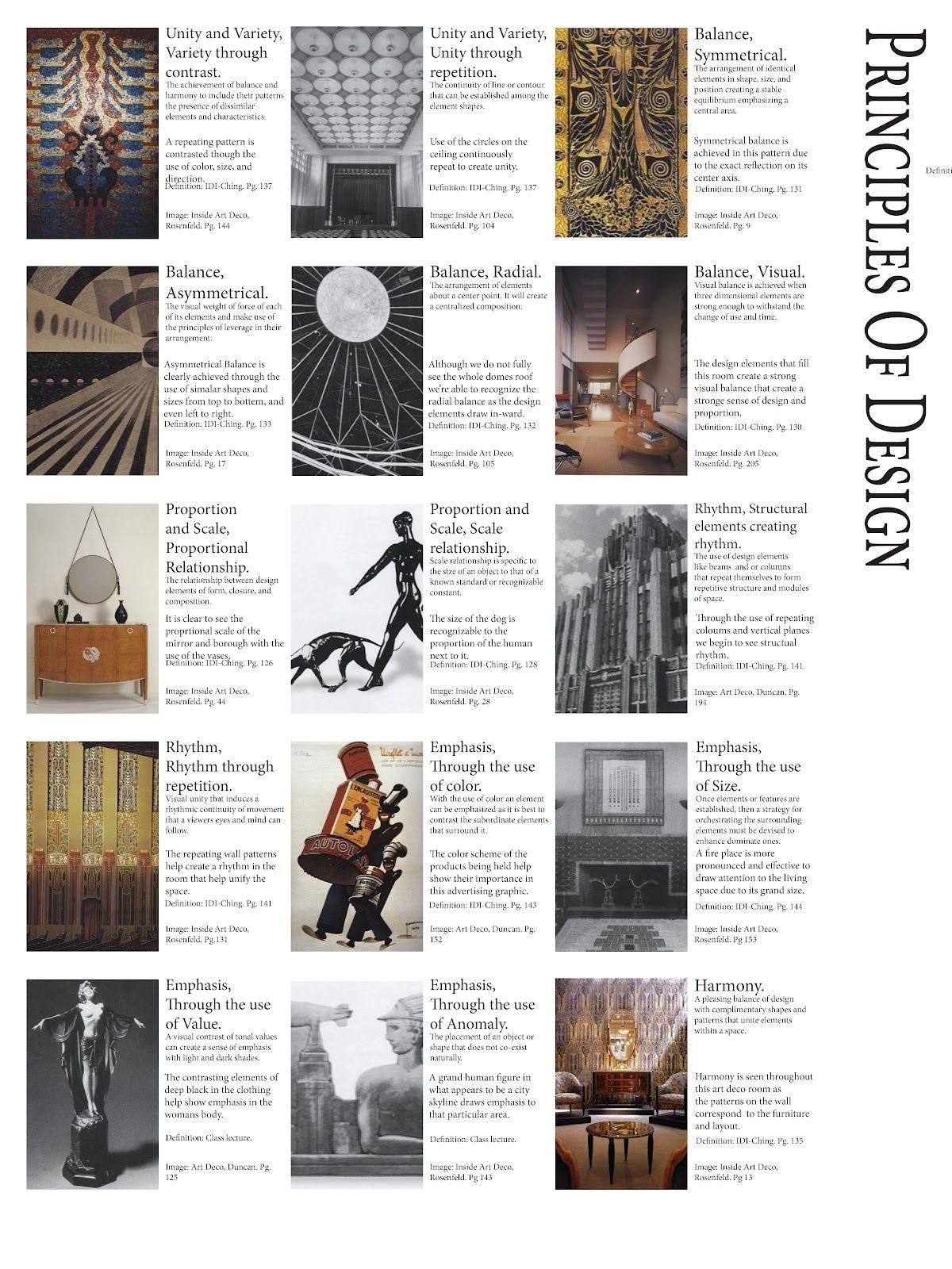 Elements And Principles Of Design Principles Of Design Elements