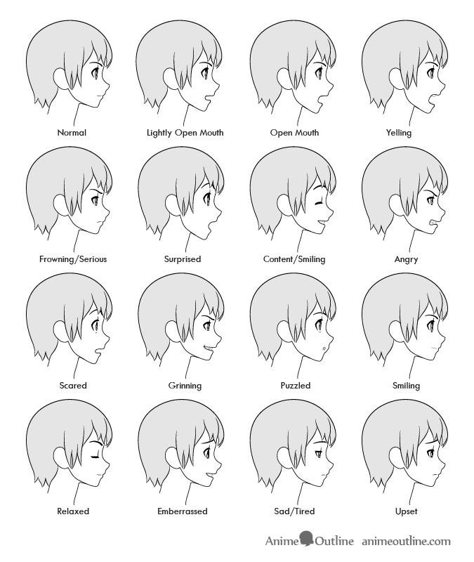 How To Draw Anime Face In 2020 Anime Drawings Anime Mouth Drawing Anime Faces Expressions