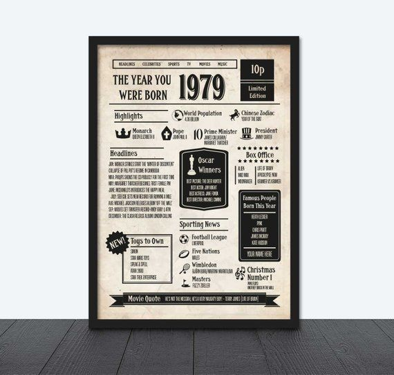 The Year You Were Born Newspaper Style Poster