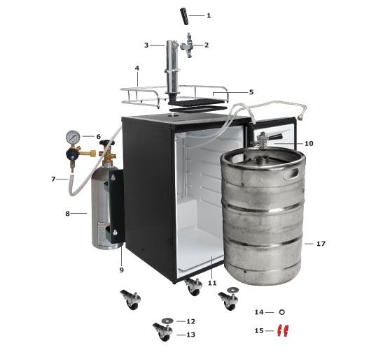 Parts List Amp Definitions Beer Bar And Beer Brewing