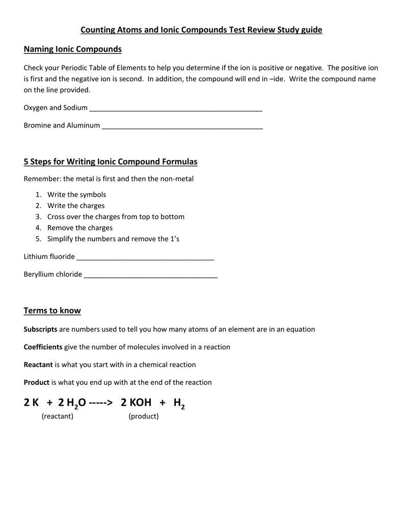 Ecaffdedbdbff Worksheet Counting Atomscounting Atoms Worksheet 007421586 1 Ecaf27729f2283028de6d68bdb80ff4 Counting Atoms Counting Atoms Worksheet Counting [ 1024 x 791 Pixel ]