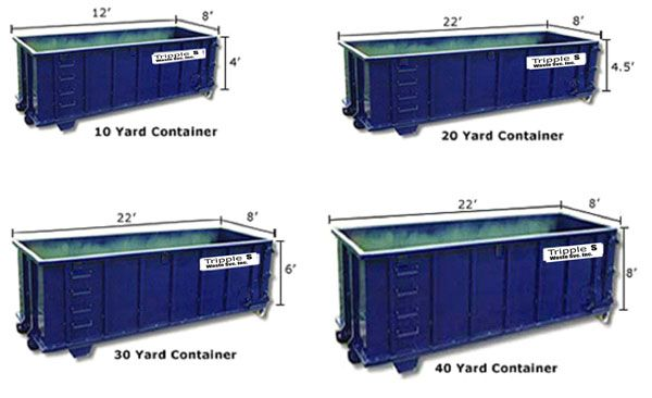 Pin By Mb Stout On Object Affection With Images Dumpster Sizes Roll Off Dumpster Dumpster Rental