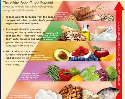 Foods High In Energy Low In Fat