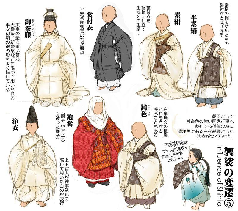 袈裟の変遷(5) 鈍色(椎鈍)、素絹、半素絹。附、御祭服、浄衣
