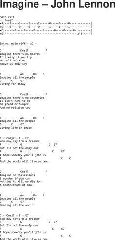 Imagine John Lennon Ukulele Tabs Guitar Songs For Beginners Easy Guitar Songs Ukulele Tabs