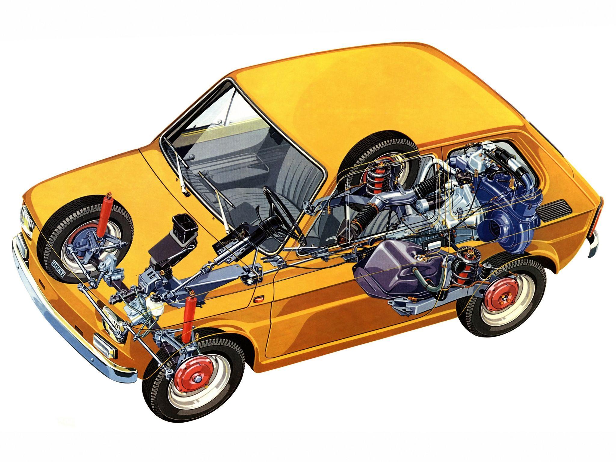 Fiat 126 Fiat Fiat 126 Retro Cars Fiat Cars
