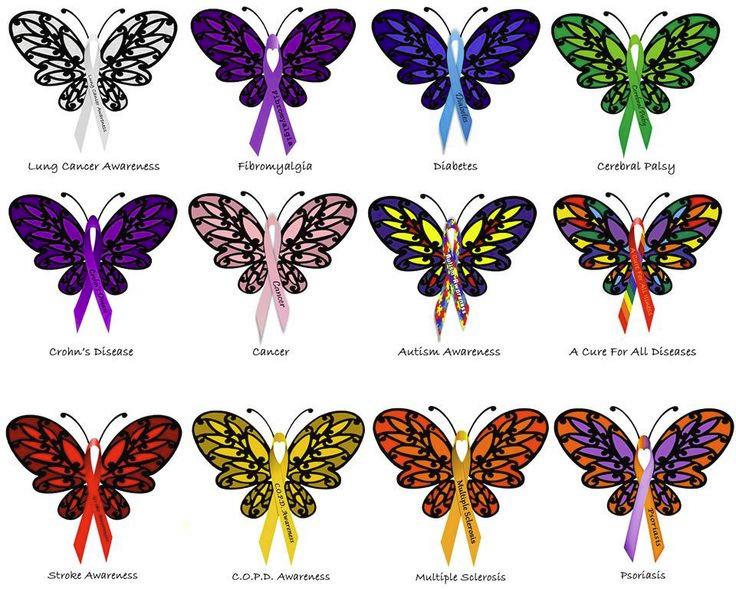 2e94eb8de116a Cancer Tattoos, Melanoma Tattoo, Wicked Tattoos, Multiple Sclerosis Tattoo,  Multiple Sclerosis Awareness