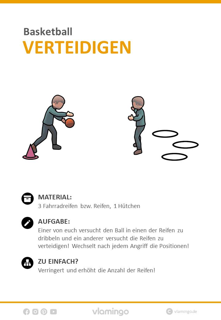 Basketball Stationen Sportunterricht Basketball