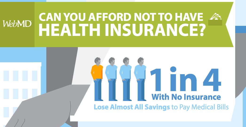 Can You Afford Not To Have Health Insurance Infographic Health Insurance Infographic Health Insurance