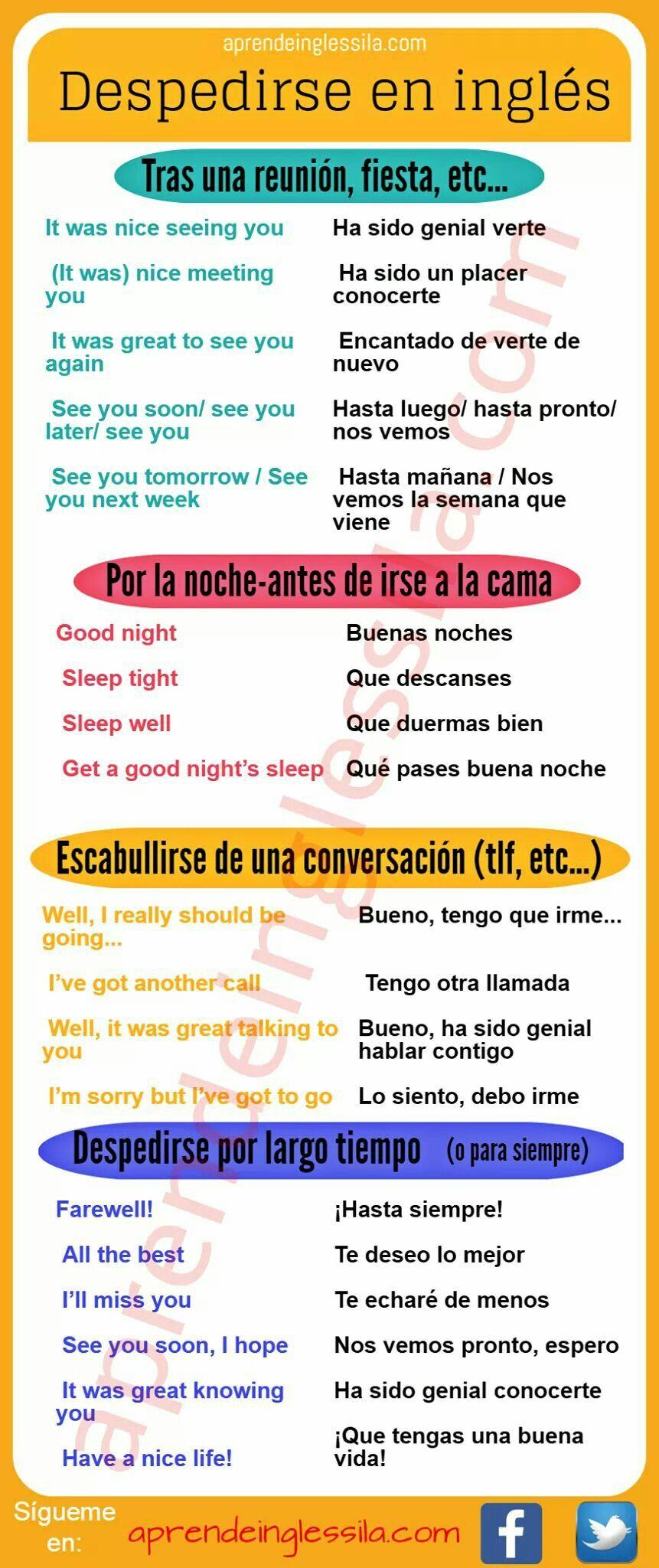 Despedirse Learning Spanish Learn English How To Speak Spanish