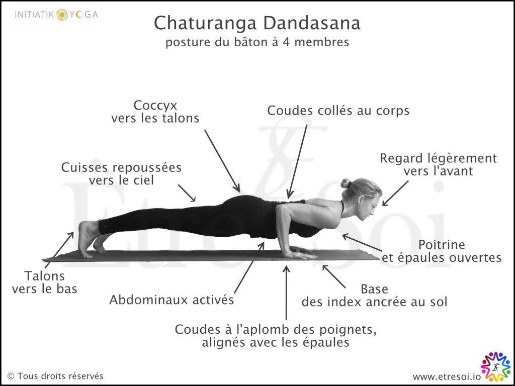 Chaturanga Dandasana - Posture de yoga - ÊTRE SOI