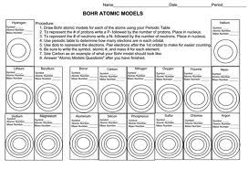 atom foldable에 대한 이미지 검색결과 | Bohr model, Chemistry ...