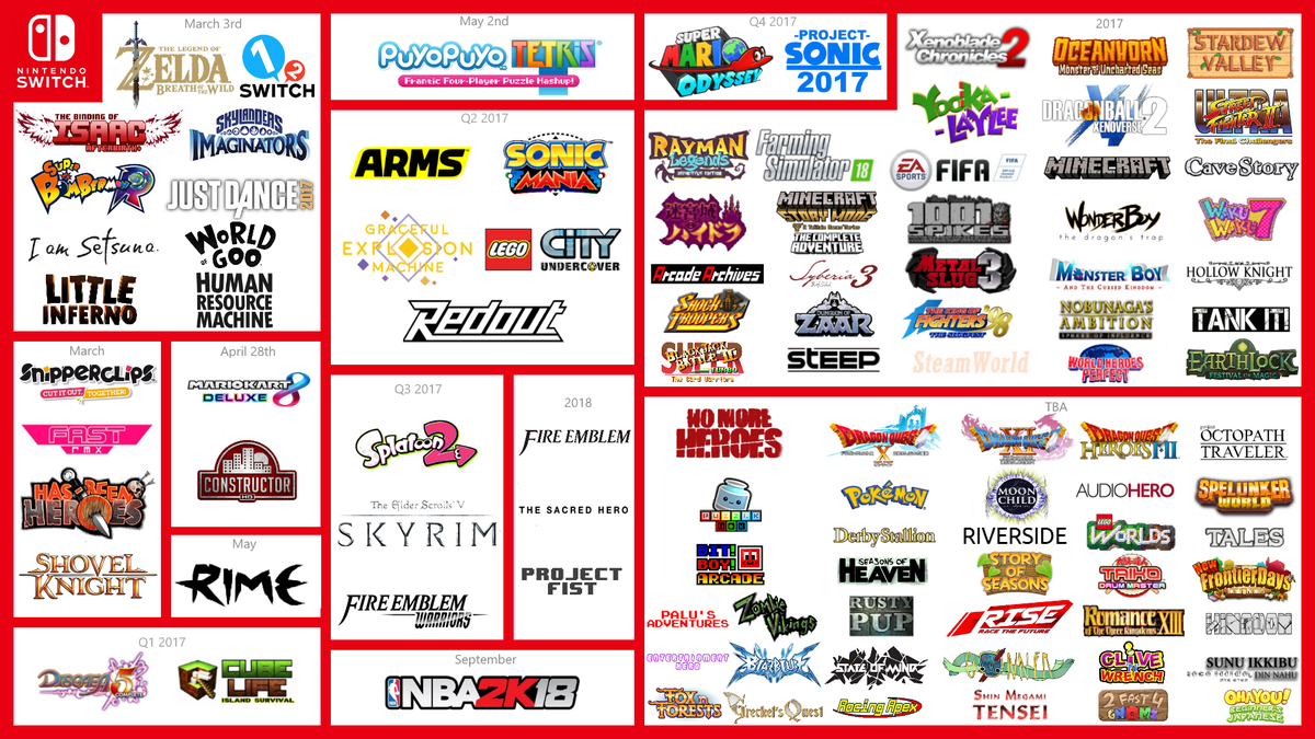 Nintendo Switch has over 100 games in development