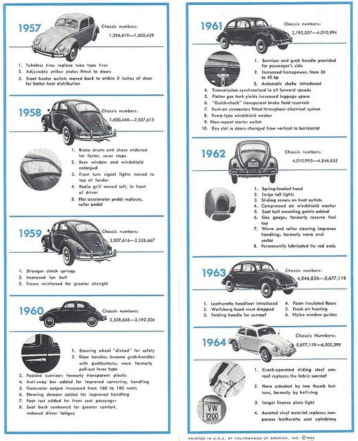 What Year Is It Volkswagen Beetle Vw Beetle Classic Beetle Car
