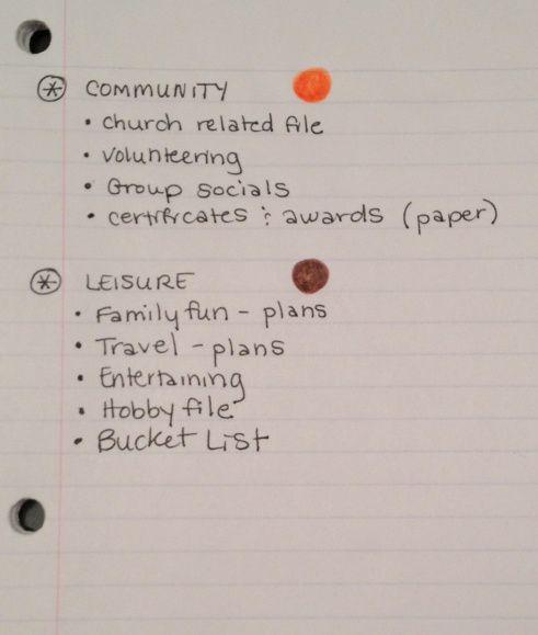The Weekend Organizer Creating
