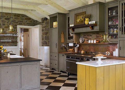 European Mix :: Timeless Kitchen Cabinetry | Kitchen | Pinterest ...