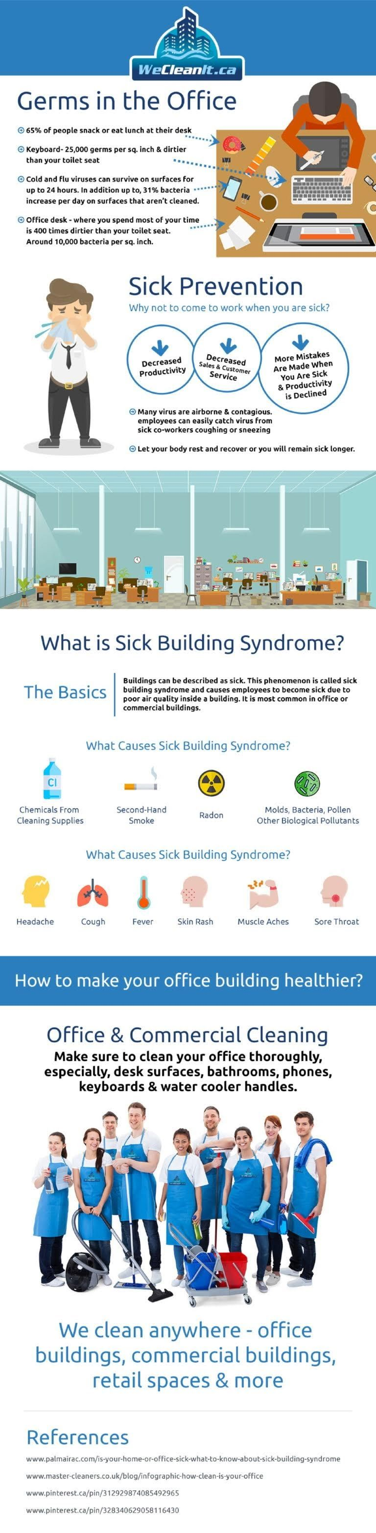 Less Employee Sick Days With Office Cleaning infographic