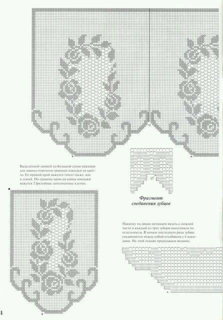 znalezione obrazy dla zapytania fileth keln gardinen vorlagen muster ulubione pinterest. Black Bedroom Furniture Sets. Home Design Ideas