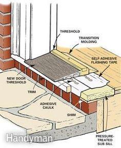 How To Replace An Exterior Door Diy Home Repair Home