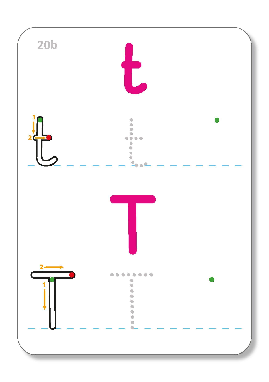 The German Alphabet