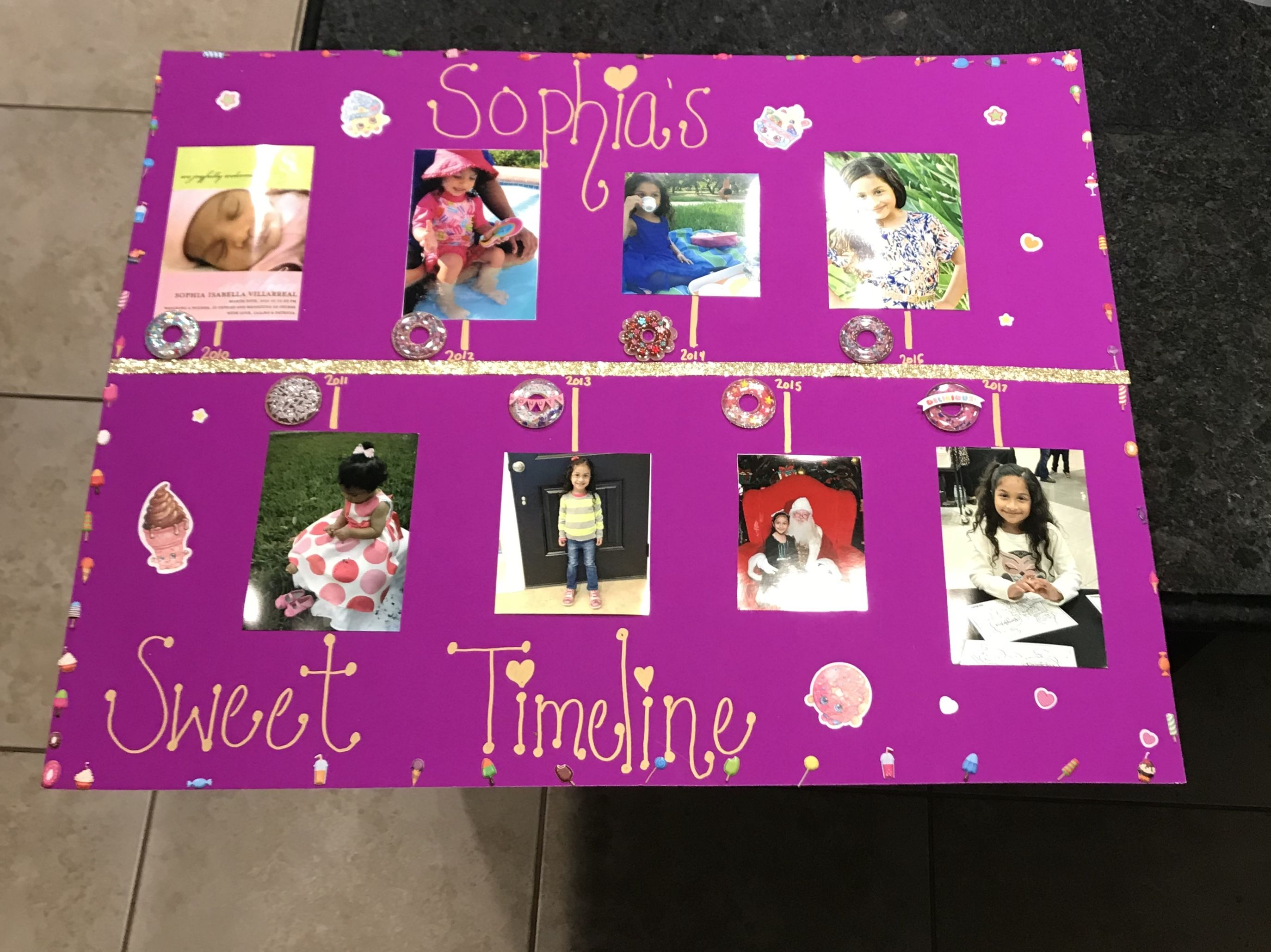 Timeline Project 2nd Grade