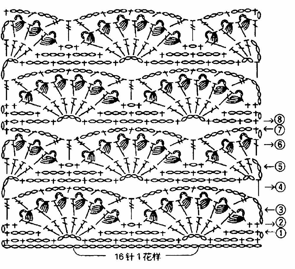 Crochê Tricô - Gráficos: Vestido em Crochê de Patrícia Poeta