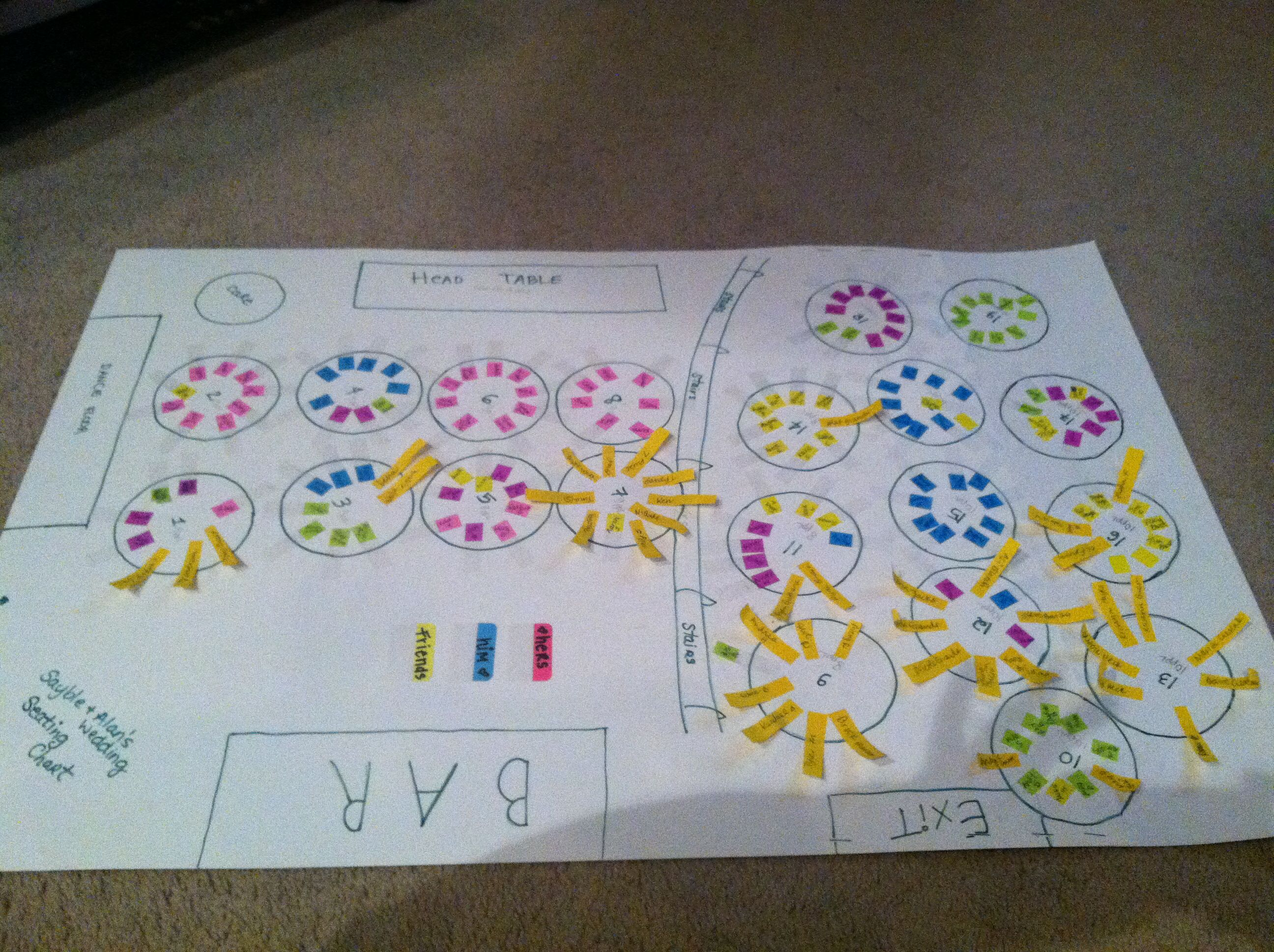Wedding Seating Chart - How To Organize