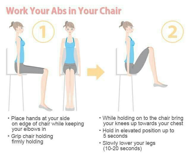 Chair Exercises Workout At Work Easy Ab Workout Workout For Beginners